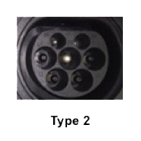 Type 1 or a Type 2